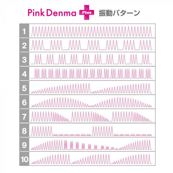 10パターンの振動の選択が可能