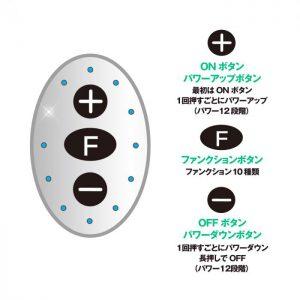 【12段階のパワー強弱】×【10種類の振動パターン】で、合計120種類の快感